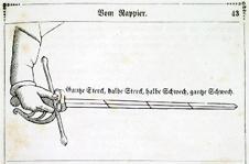 Aufteilung des Rapiers nach Sutor (1612) - Nachdruck Scheible (1849)
